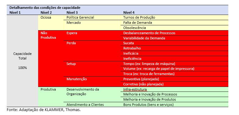 4-modelos-de-gestão-da-capacidade-para-o-PCP-enxergar-muito-além-do-OEE-tabela-3